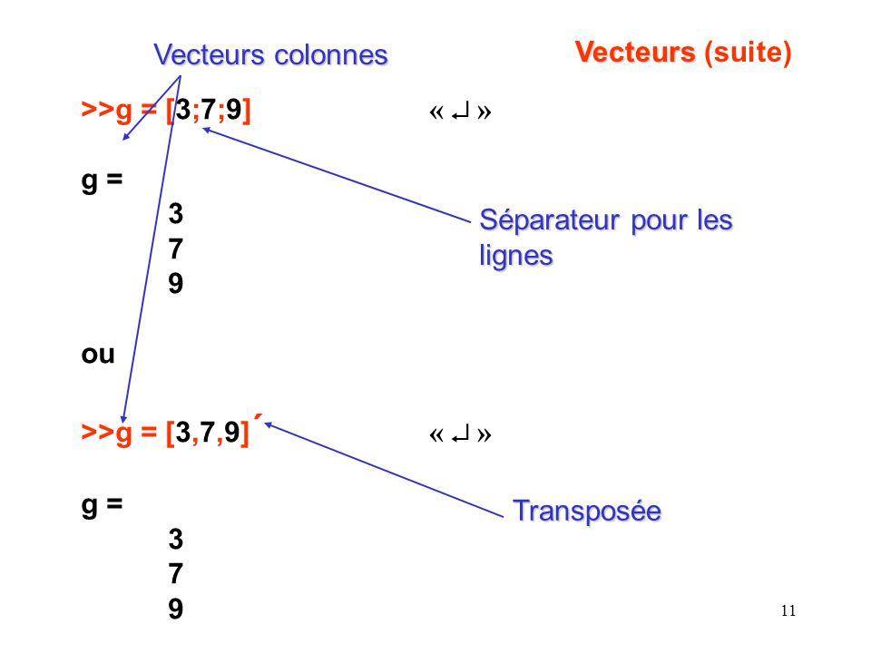 Vecteurs colonnes Vecteurs (suite) >>g = [3;7;9] «  » g = 3. 7. 9. ou. >>g = [3,7,9]´ «  »